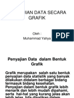 Penyajian Data Secara Grafik
