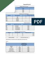 Budgeting Jony,Suherdianata,Budi Setiawan,Edison-1