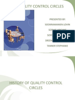 Quality Control Circles
