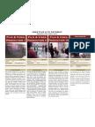 flyer course descriptions ii