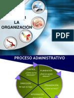 UNIDAD1 La Organización