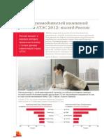 Опрос руководителей компаний  региона АТЭС 2012