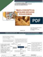 Mapa Conceptual Analisis Estados Financieros
