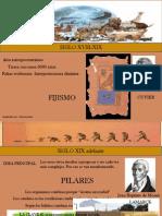 Ud2 Evolucion Completo