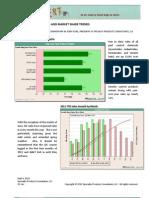 2012 YTD Pest Sales & Market Commentary