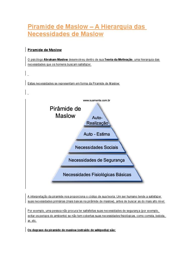 Piramide de maslow 1533007125v1 ccuart Images