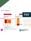 6ème Baromètre CGPI BNP Paribas Cardif