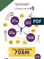 Yahoo No. 1 Infographic