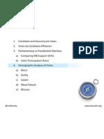 demographic analysis of votes correlations