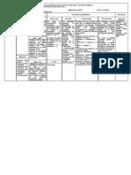 Estructura Noveno Ètica IV periodo