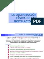 Distribucion Fisica de Las Instalaciones
