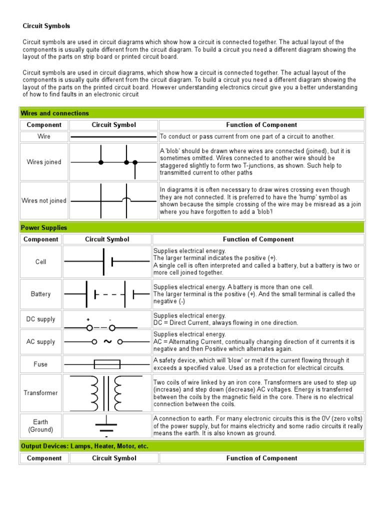 Component Schematic Symbols - Wiring Diagram