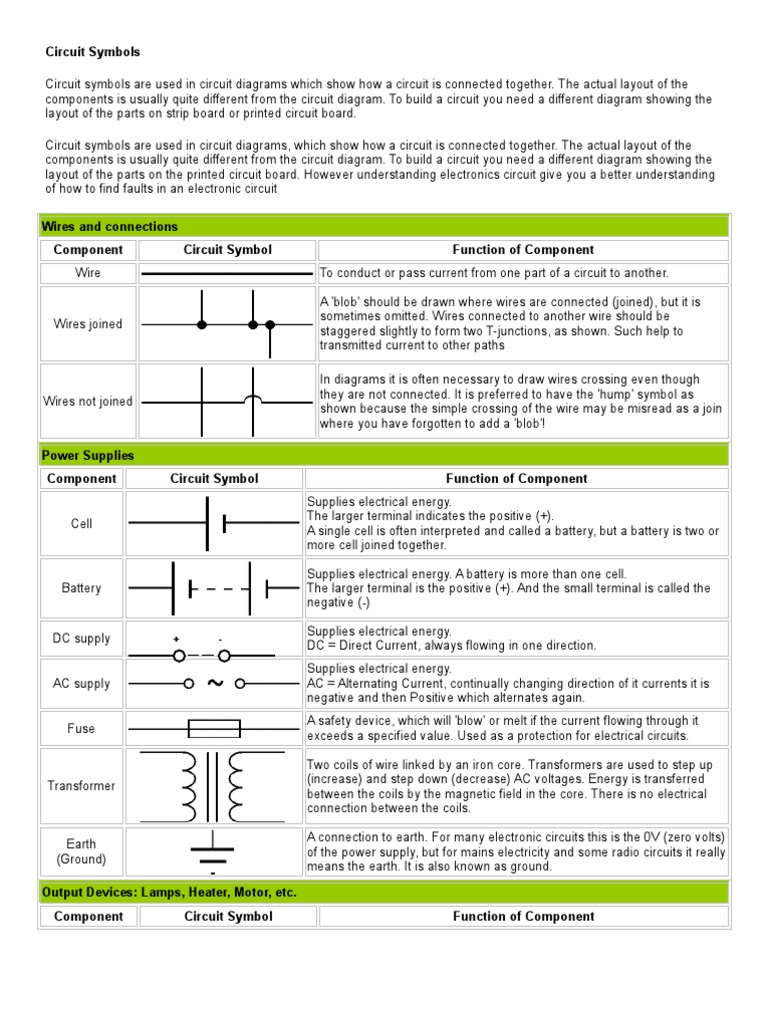 Electronic Components Symbols Functions Switch Direct Current Dual 9v Zener Diode Power Supply Circuit Diagram