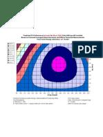 Solar Data Analyzer Log Graph UTAustin Mar09
