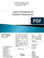 Mapa Conceptual Estados Financieros