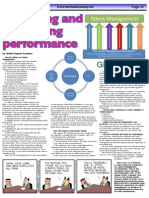 Talent Management & Performance Evaluation