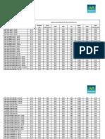 Movistar - Tarifas Adicionales en Soles [Incluido IGV]