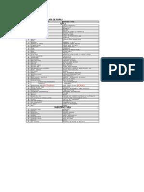 Dictionar Tehnic Compl Foraj | Pump | Machines