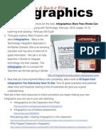 Infographic iPads