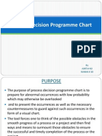 Process Decision Programme Chart