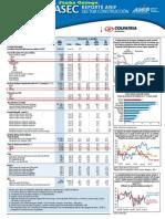 RASEC – Reporte Anif Sector Construcción Edición 143 de septiembre de 2012