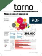 EXP-1086-Data Visualization-Negocios vs Violencia.México