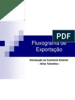 Fluxograma de Exportacao