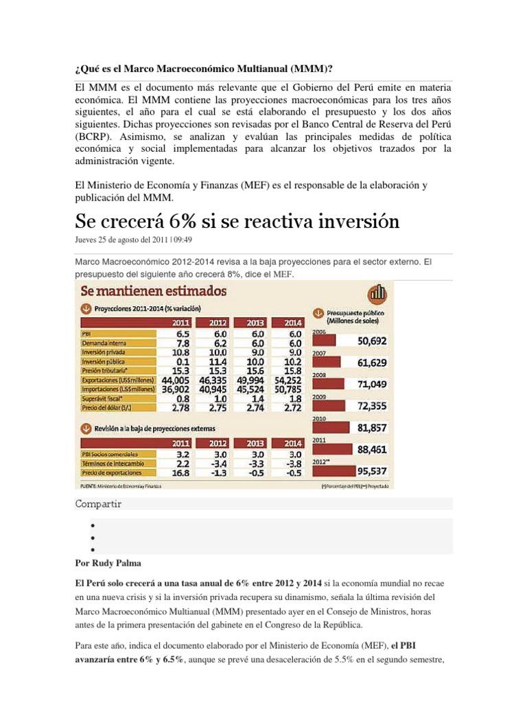 Qué es el Marco Macroeconómico Multianual