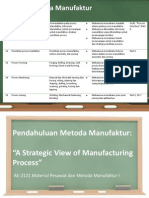 A Strategic View of Manufacturing Process
