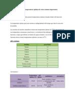 Bioquimica Practica 4