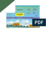 Grafico de Efecto Invernadero