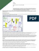 Índice Direcional média (ADX) - ChartSchool - StockCharts