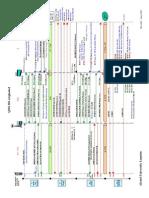 QOS MS Originated Call flow diagram