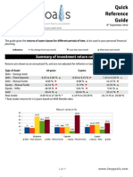 Quick Reference Guide for Financial Planning Sep 2012