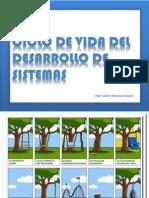Metodologias de Desarrollo de Sistemas (1)