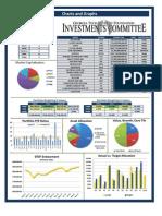GTSFIC Charts&Graphs 9.10.2012