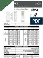 NanoStation-M5-Datasheet