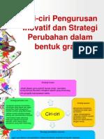 Ciri-Ciri Pengurusan Inovatif Dan Strategi Perubahan Dalam Bentuk