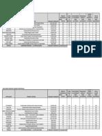 Capital Project Applications