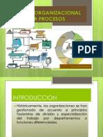 Gestion Organizacional Por Procesos