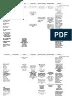 Hechos Históricos de la divulgación científica en méxico