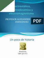 Electrostática, electrodinámica y electromagnetismo