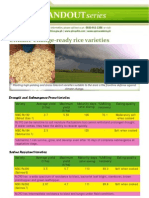 Climate Change Ready Rice Varieties