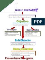 MAPA CONCEPTUAL TECNOLOGÍA EDUCATIVA