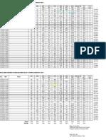 Nilai Lengkap KO D3 2011-2012 Kelas a - Final (1)