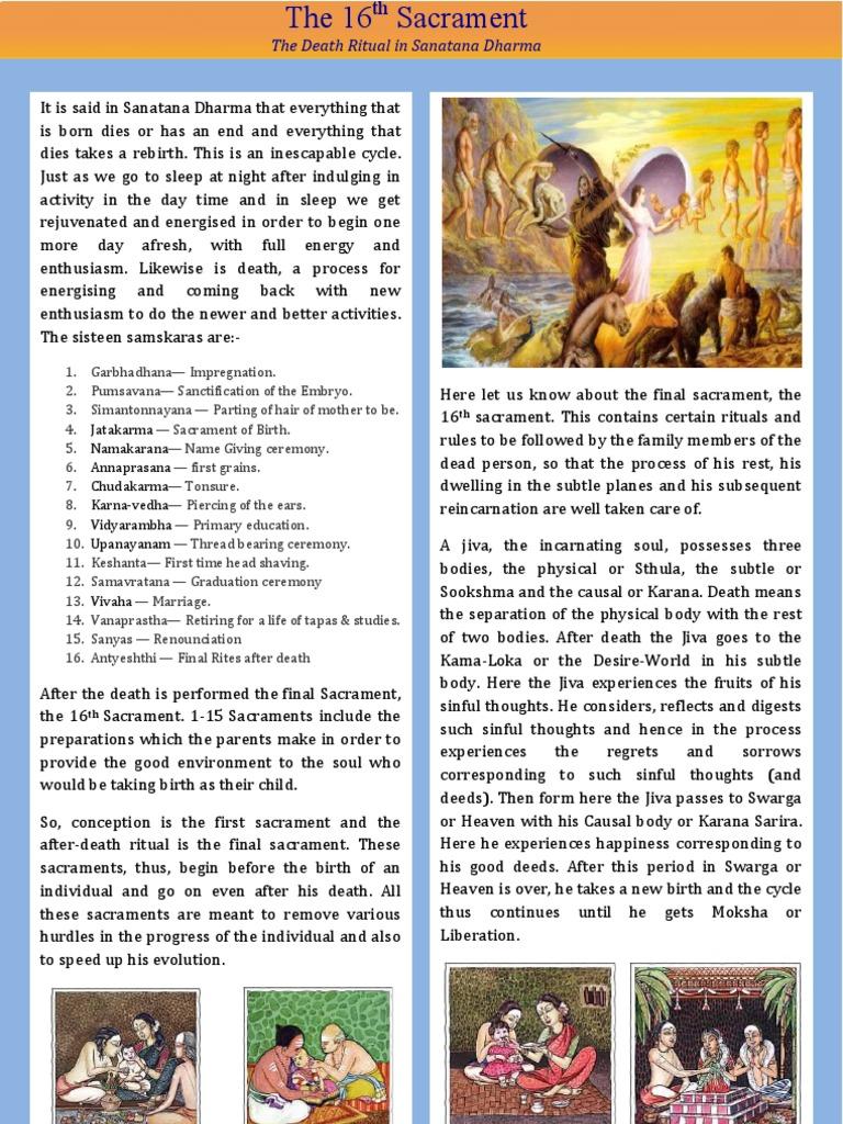 The 16th Sacrament Death Ritual In Hinduism Soul 27k Views