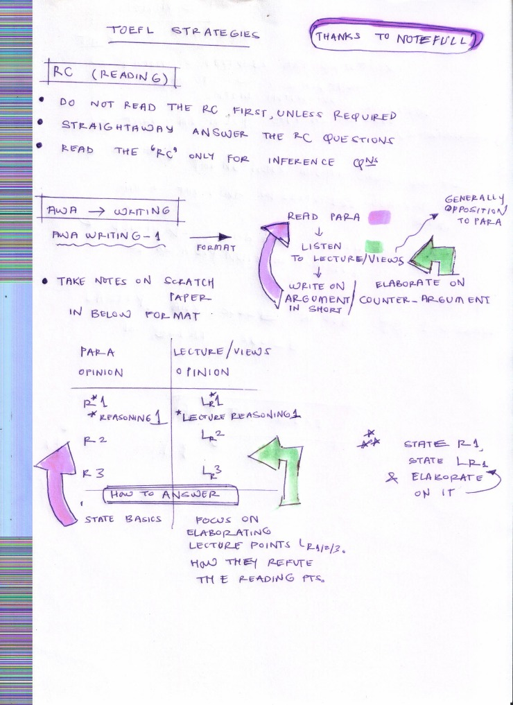 toefl ibt strategy notefull framework in 2 minutes