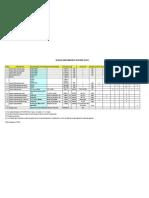 Plan de Mantenimiento Rt555