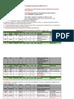Manual Para Arquivos CL-e PL100XML