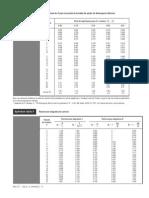 Tablas Factores de Graficas de Control y KS